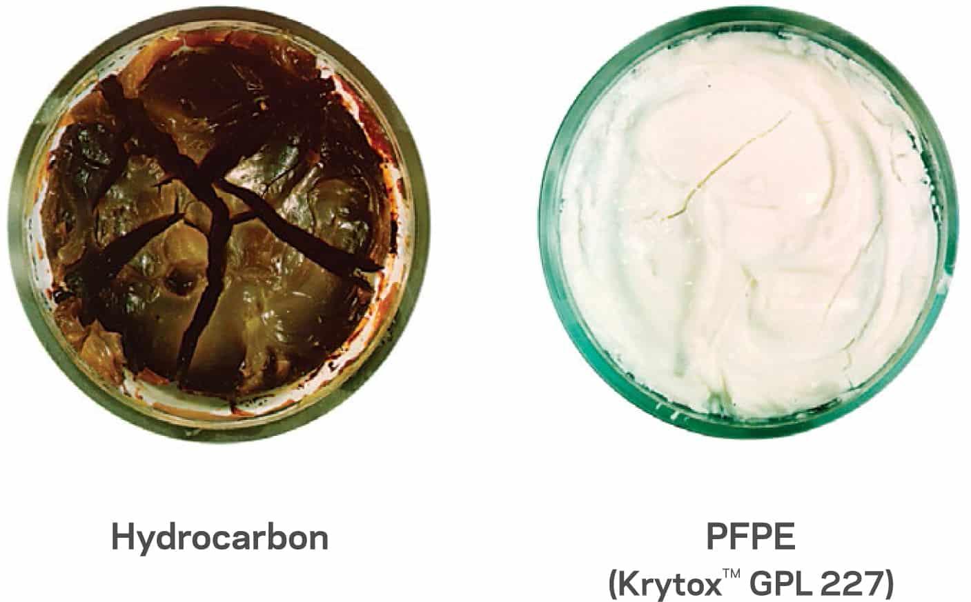 krytox-vs-hydrocarbon