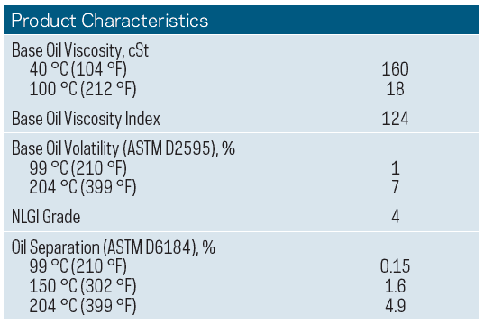 krytox-ts4-characteristics
